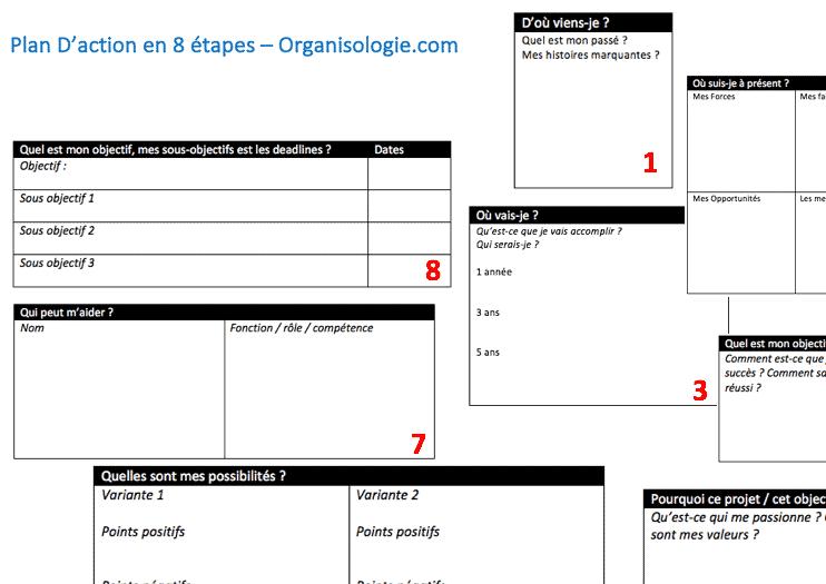Plan D Action Commercial Exemple Pdf - Exemple de Groupes