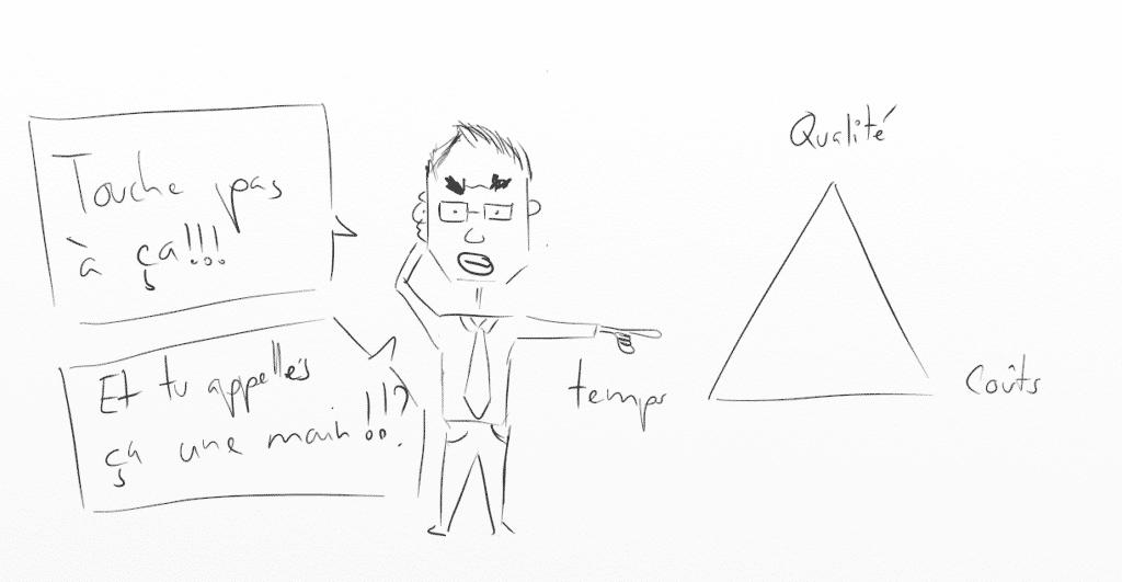 triangle du chef de projet