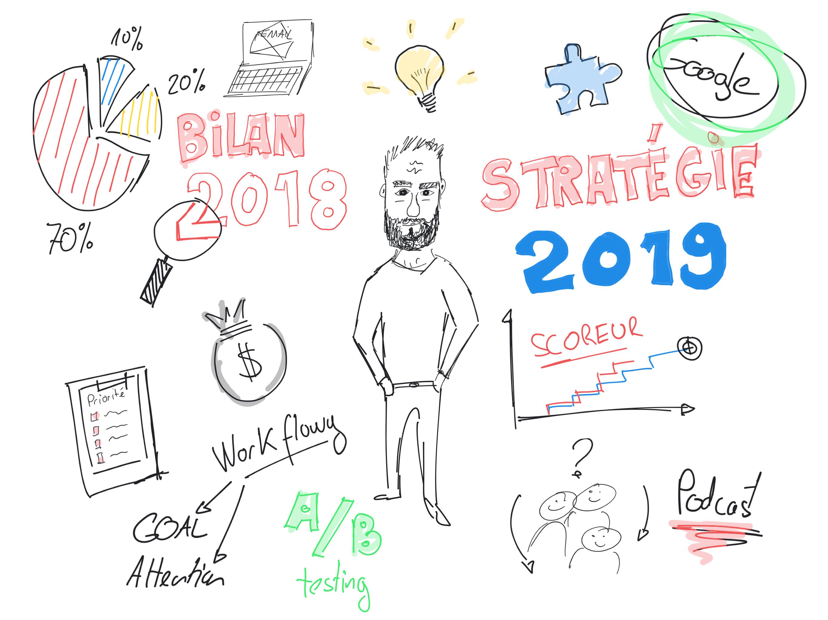 Bilan 2018 objectif 2019