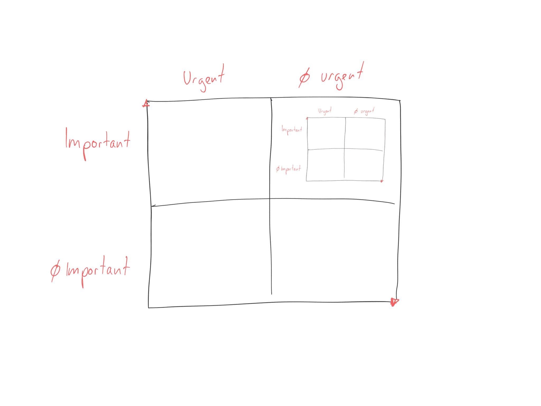 Une matrice dans la matrice