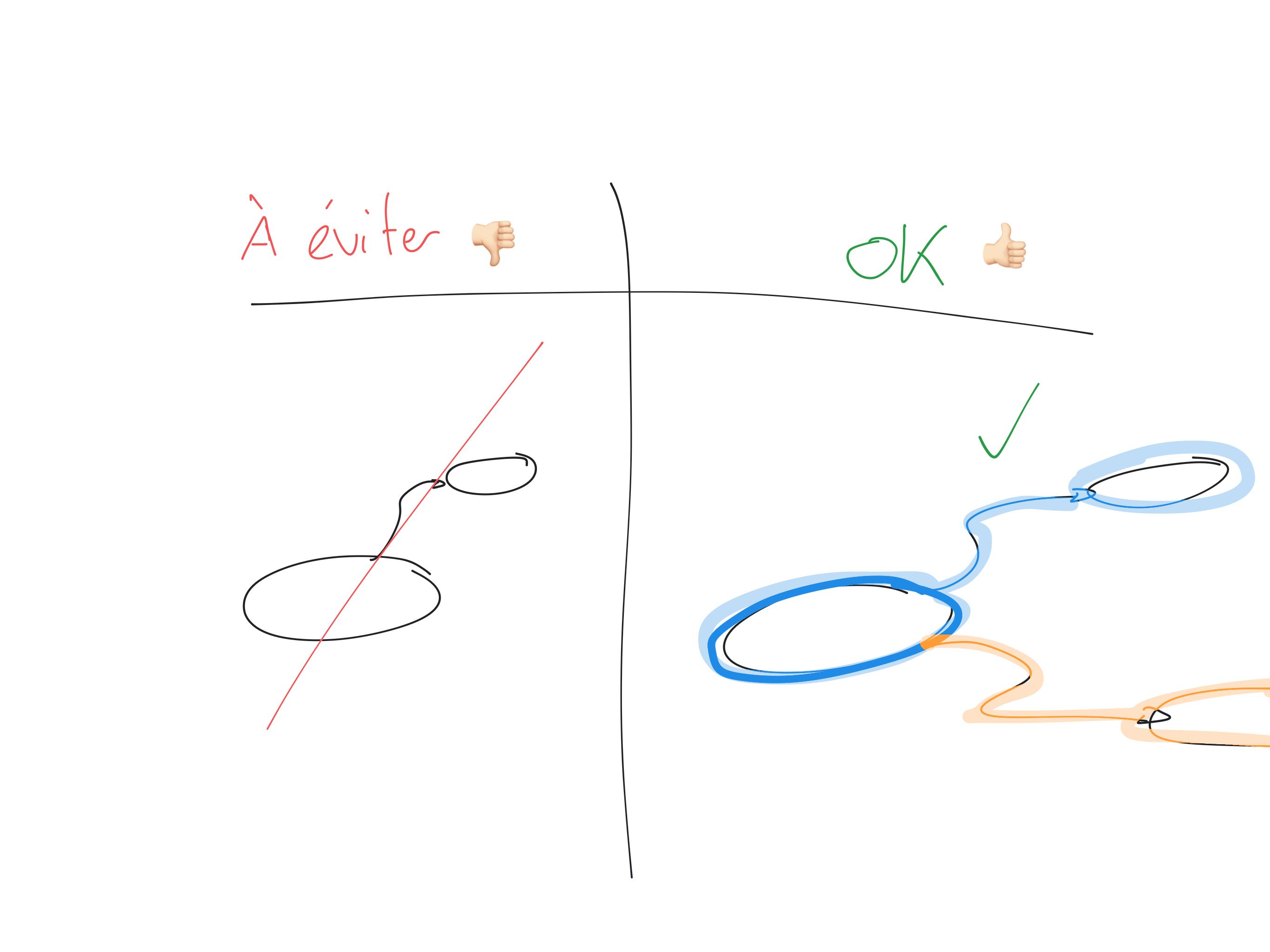 Couleur mindmap