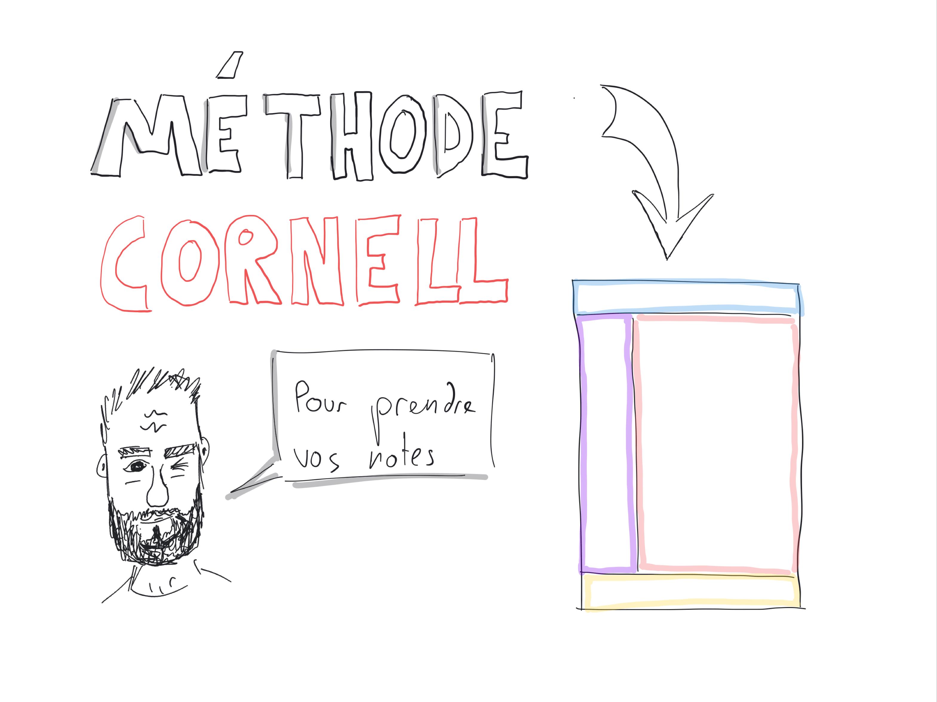 Méthode cornell