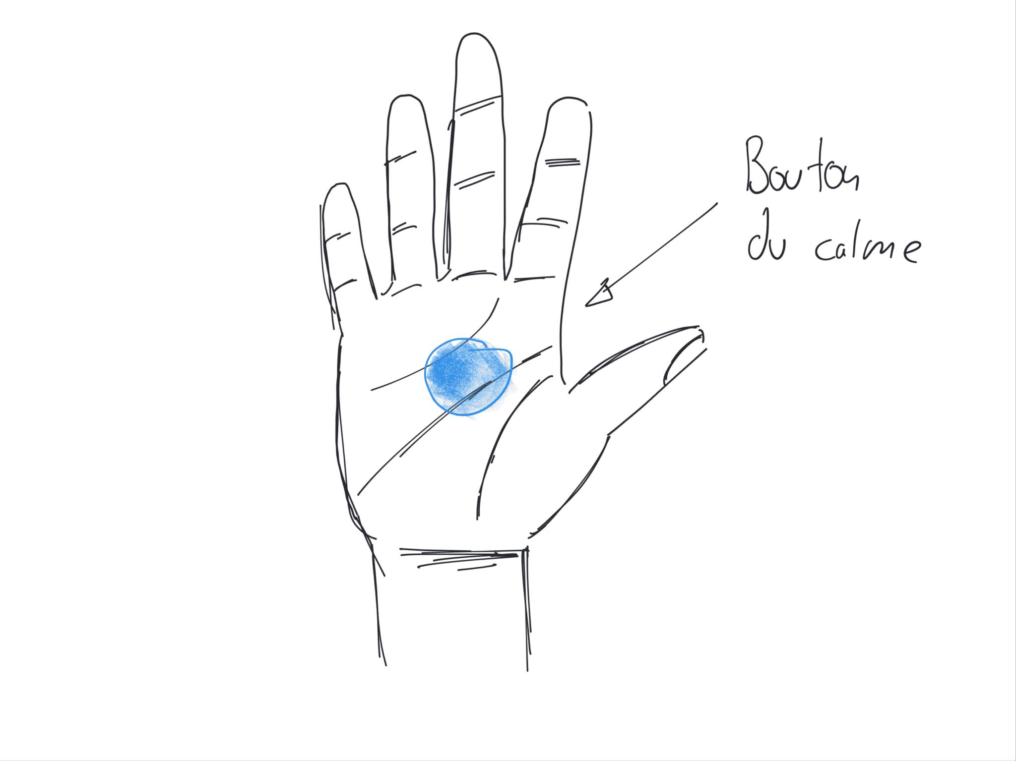 Le bouton du calme