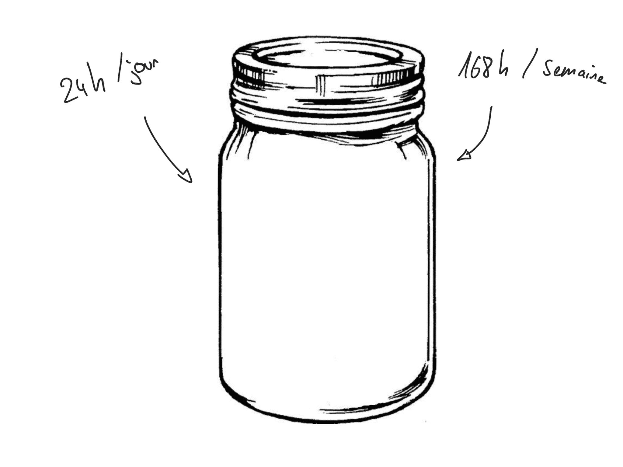 La métaphore du bocal pour gérer son temps