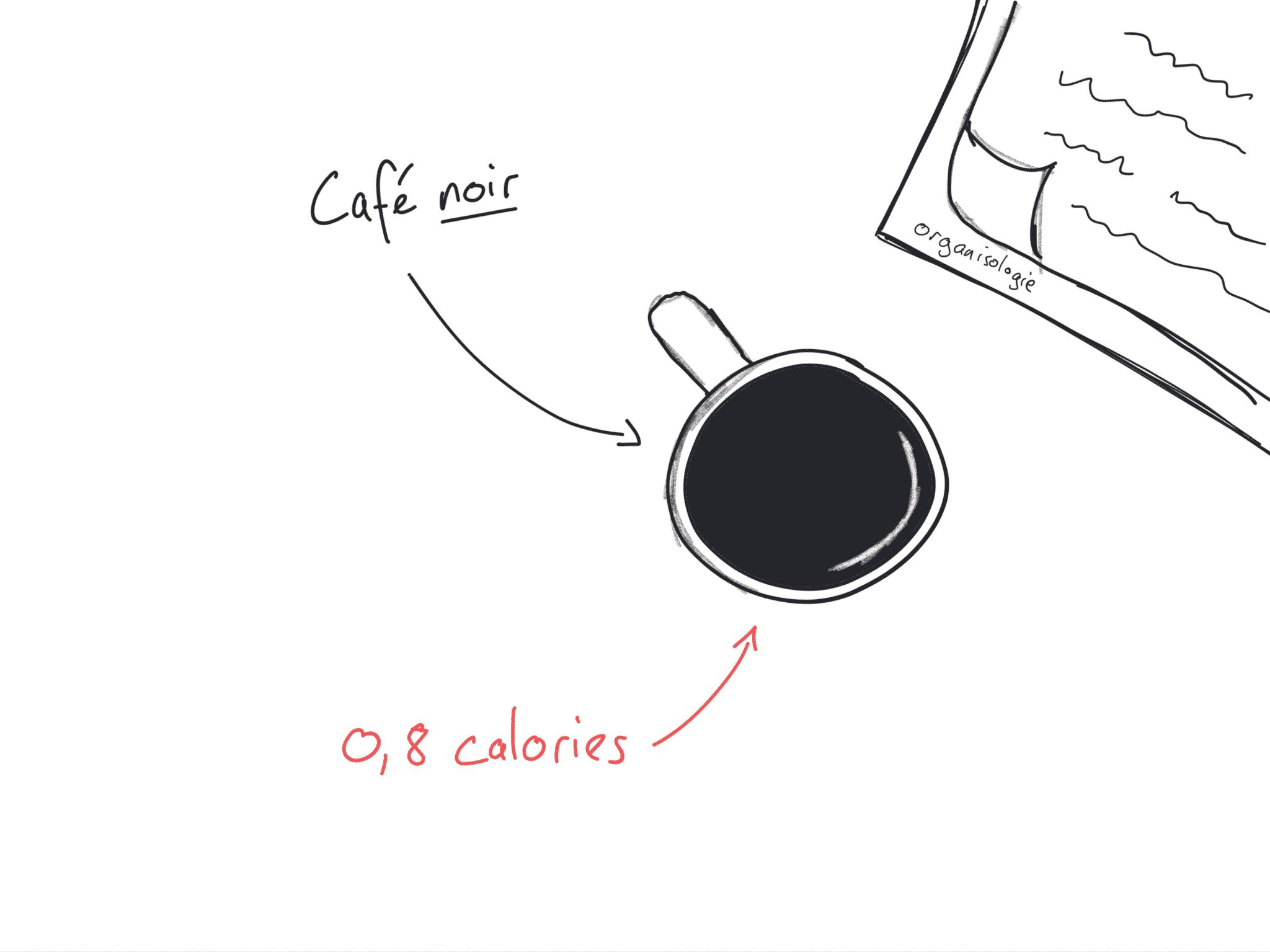 Que contient le café?