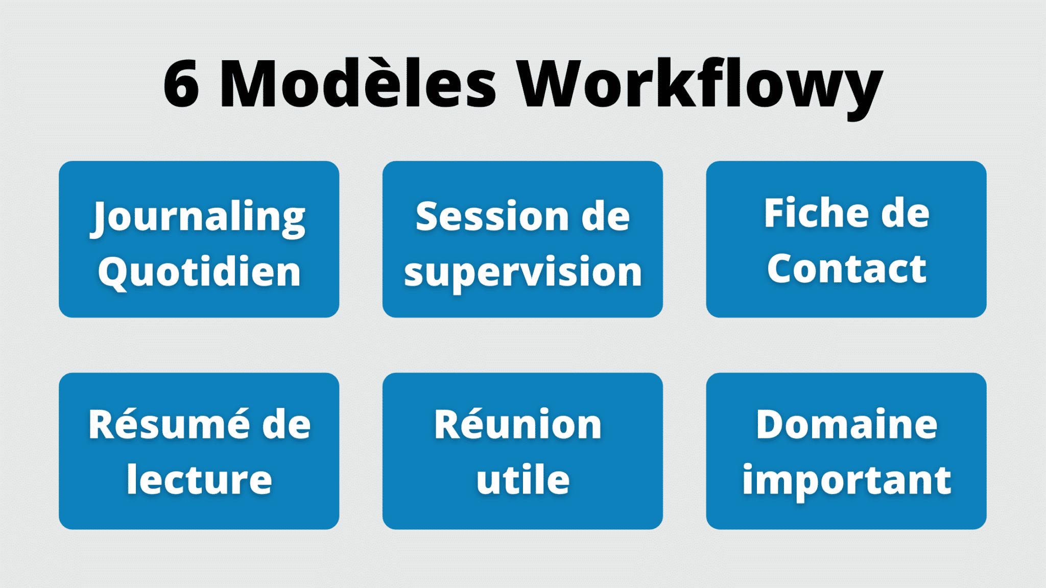 modèles workflowy
